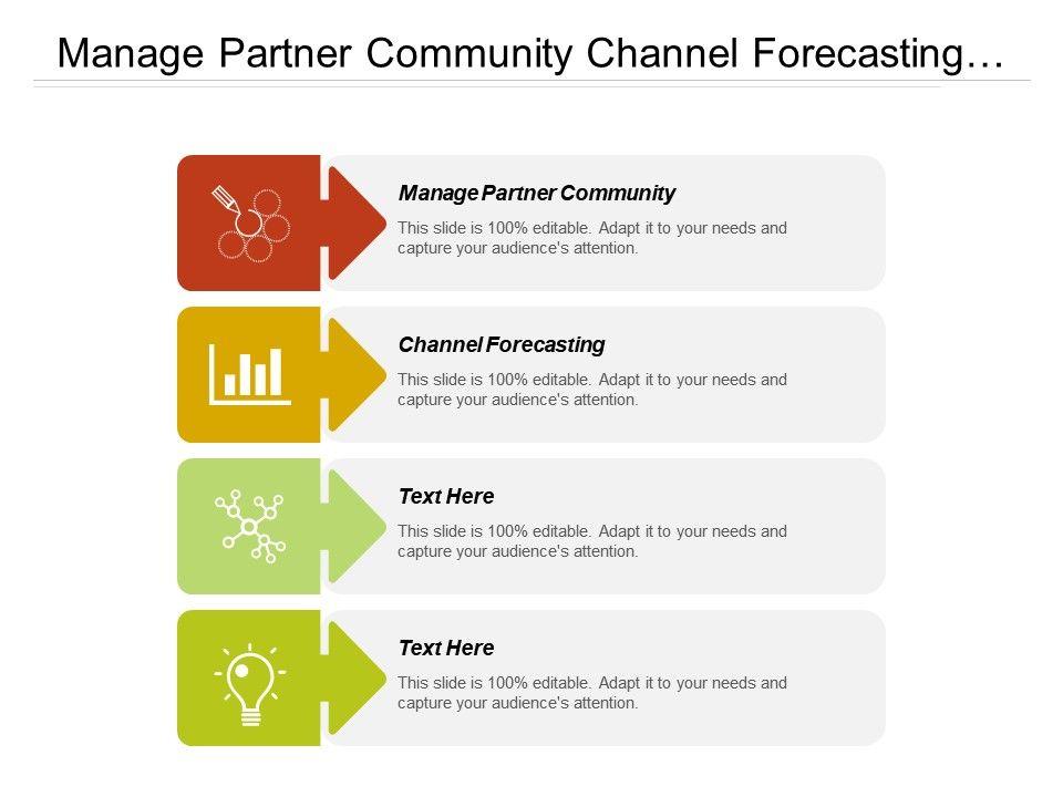 Manage Partner Community Channel Forecasting Lead Management Sales