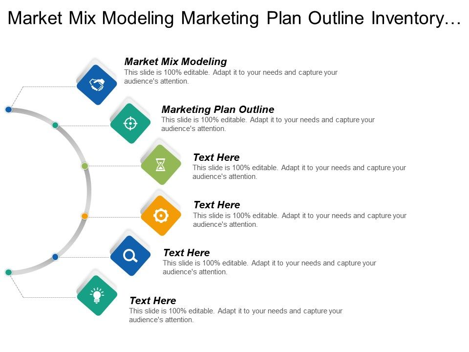 Market Mix Modeling Marketing Plan Outline Inventory Management Cpb