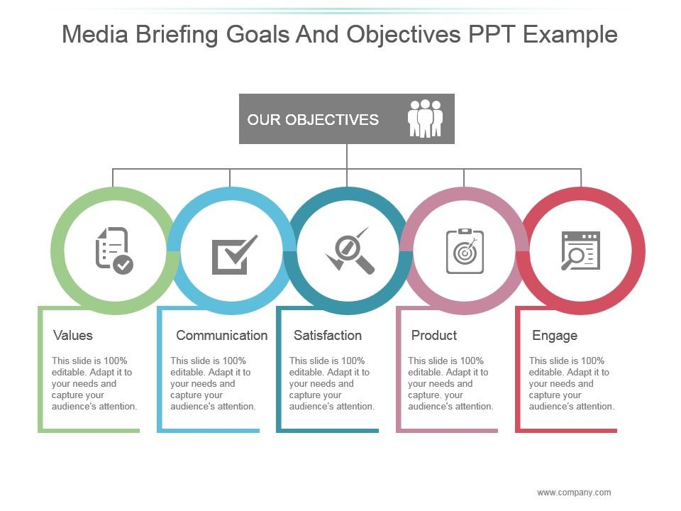 Media Briefing Goals And Objectives Ppt Example PowerPoint Shapes