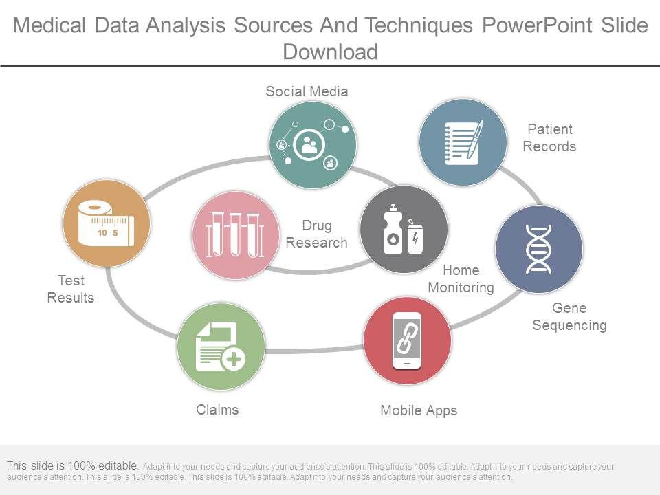 Medical Data Analysis Sources And Techniques Powerpoint Slide