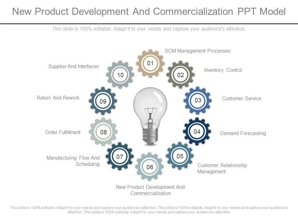 New Product Development And Commercialization Ppt Model Template