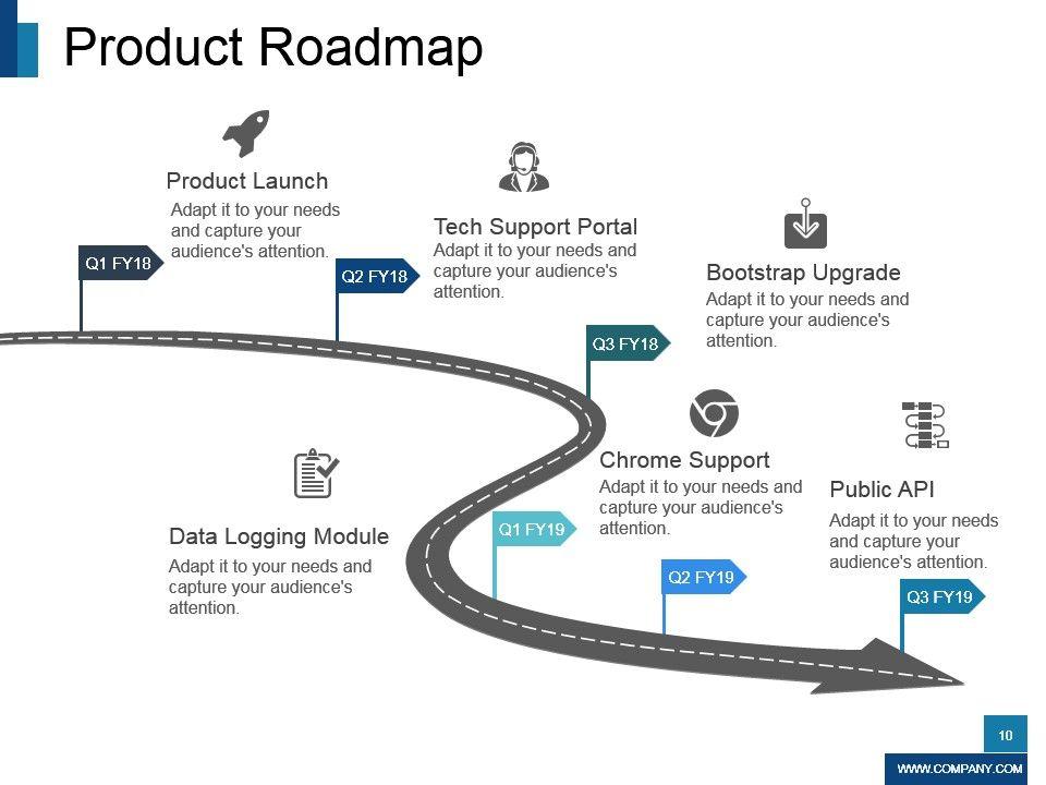 New Product Development Powerpoint Presentation Slides PowerPoint