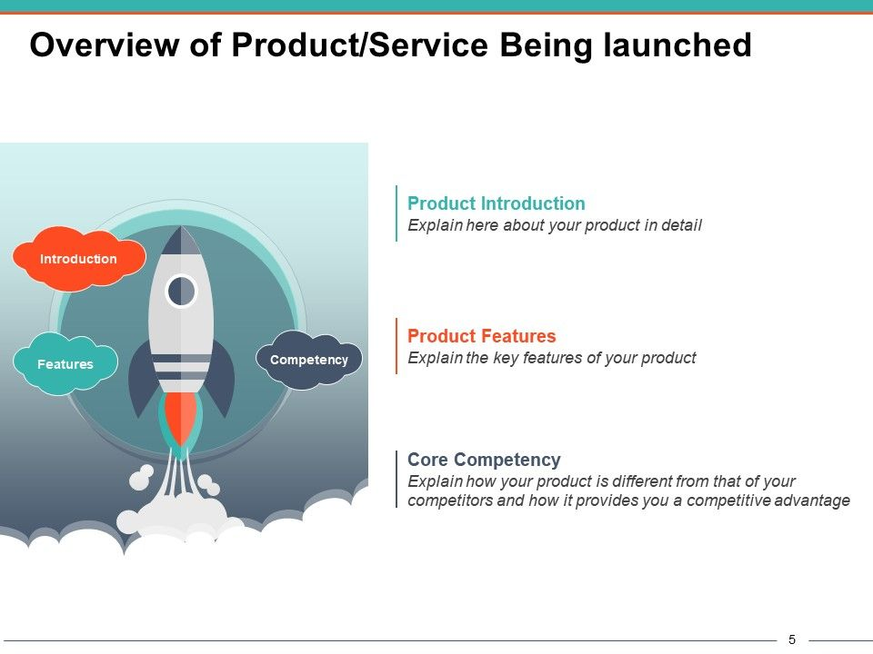 New Product Overview Powerpoint Presentation Slides Template
