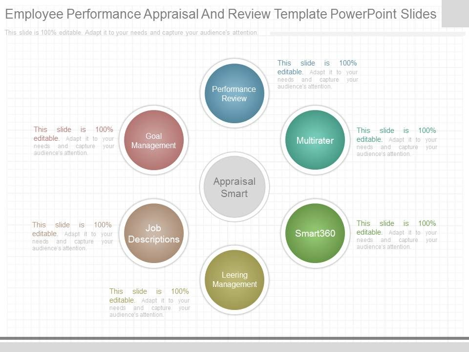 Original Employee Performance Appraisal And Review Template