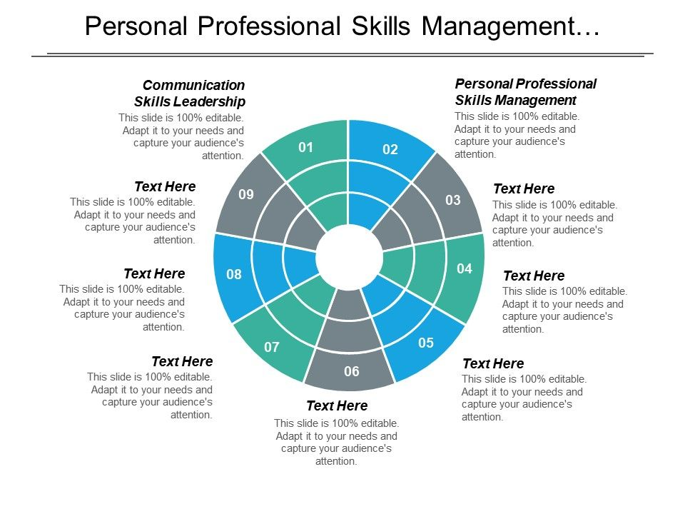 Personal Professional Skills Management Communication Skills