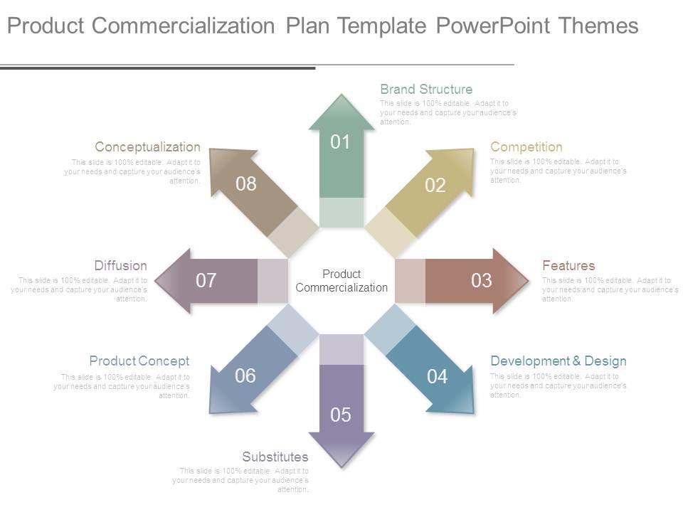Product Commercialization Plan Template Powerpoint Themes