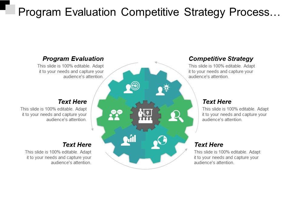 Program Evaluation Competitive Strategy Process Improvement Project