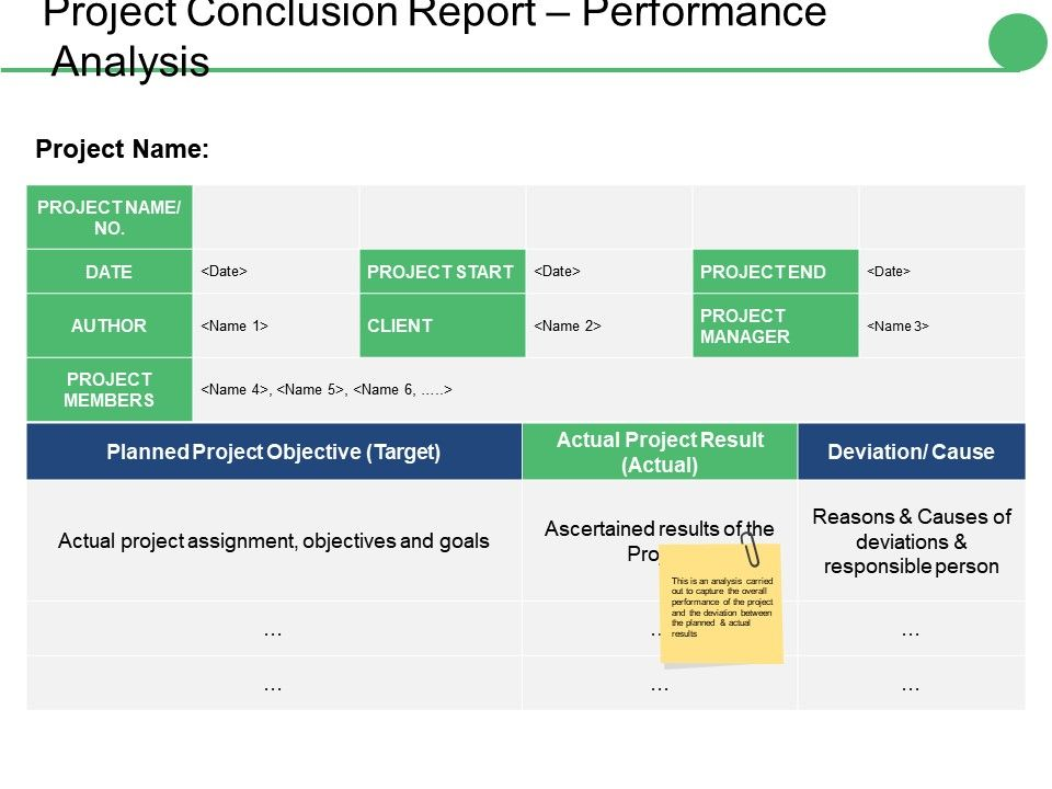 Project Conclusion Report Performance Analysis Ppt Summary