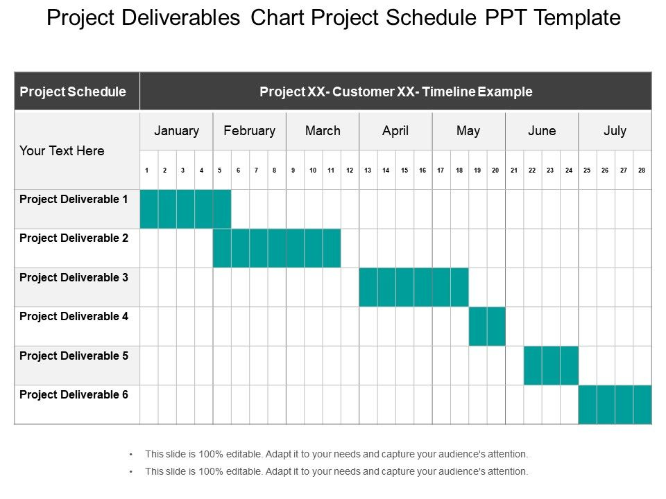 Project Deliverables Chart Project Schedule Ppt Template Graphics