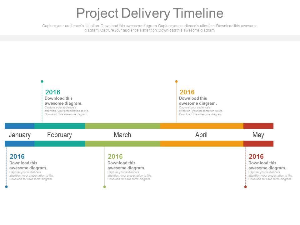 Project Delivery Timeline Ppt Slides PowerPoint Shapes