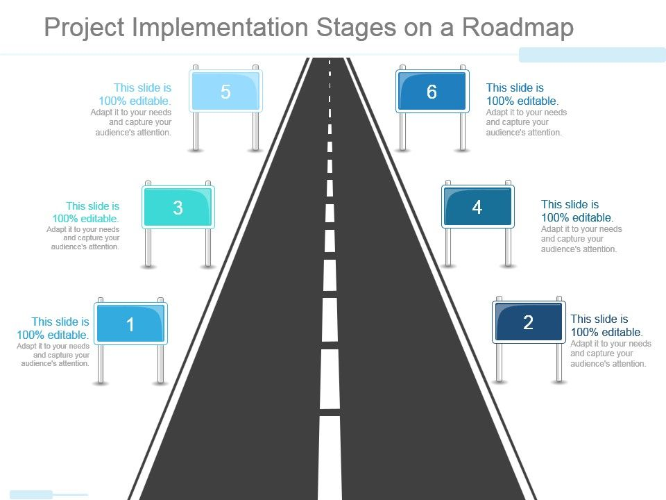 Project Implementation Stages On A Roadmap Ppt Examples PowerPoint