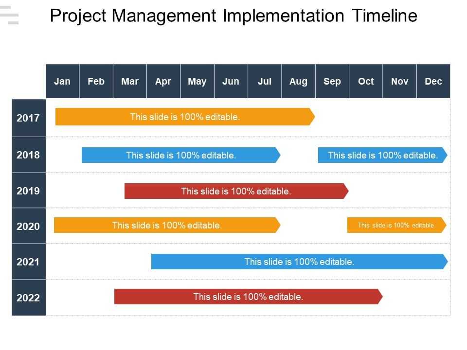 Project Management Implementation Timeline Powerpoint Ideas