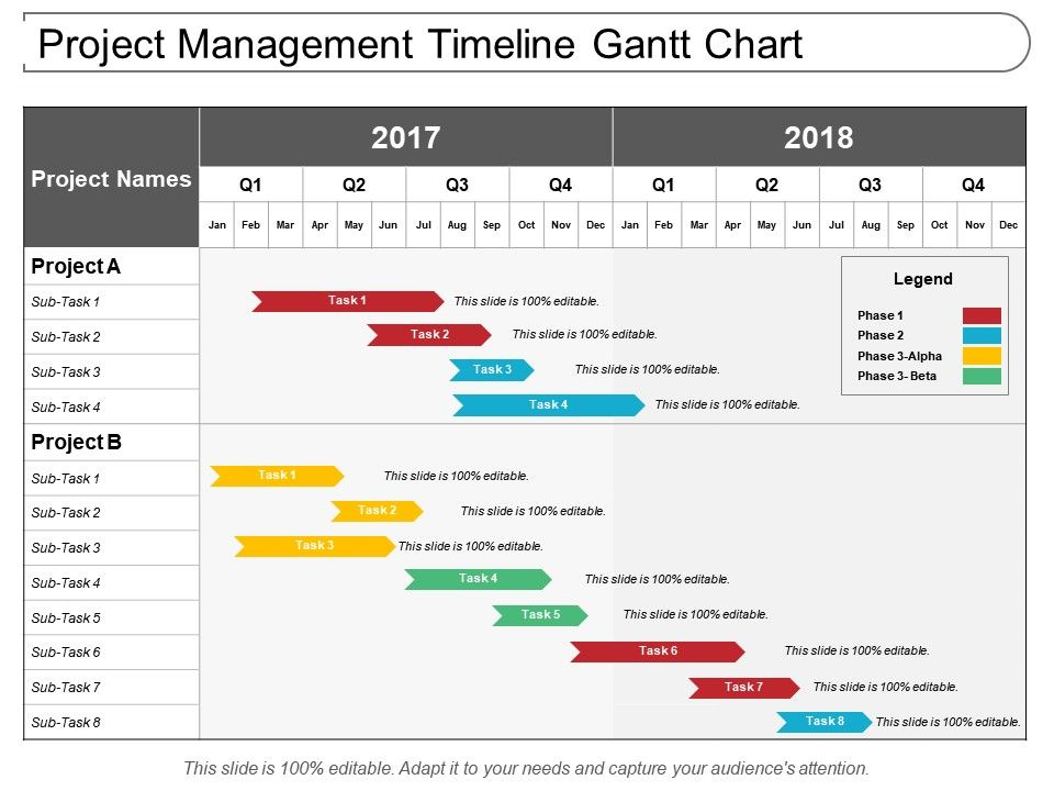 Project Management Timeline Gantt Chart Presentation PowerPoint