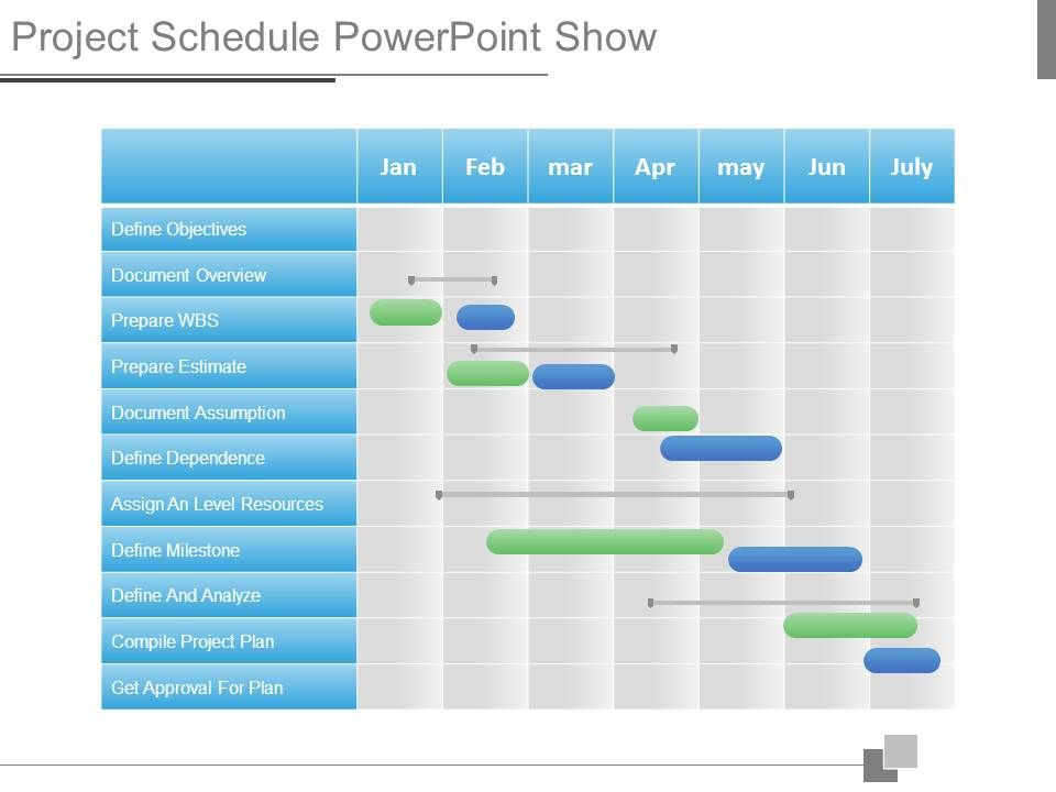Project Schedule Powerpoint Show Templates PowerPoint Presentation