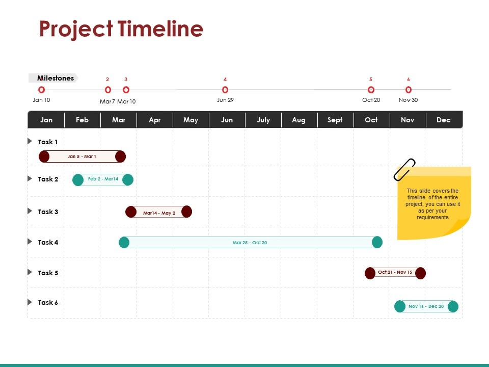 Project Timeline Powerpoint Templates Graphics Presentation