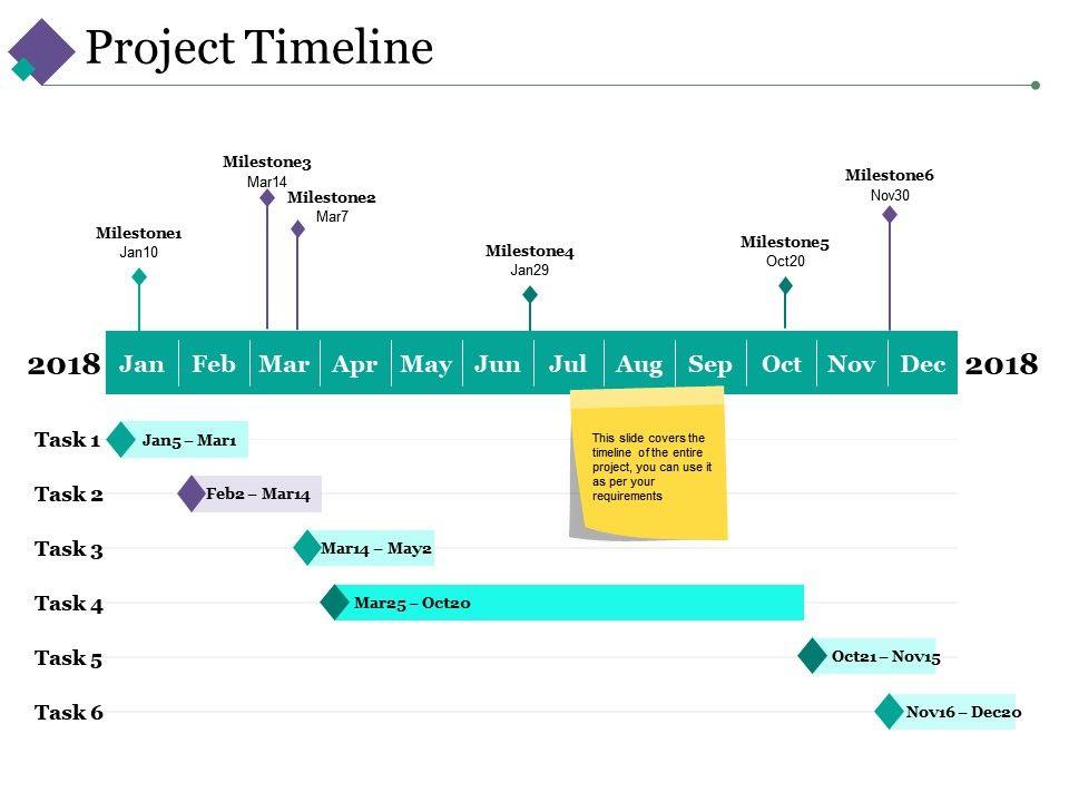 Project Timeline Ppt Slides Styles Presentation PowerPoint