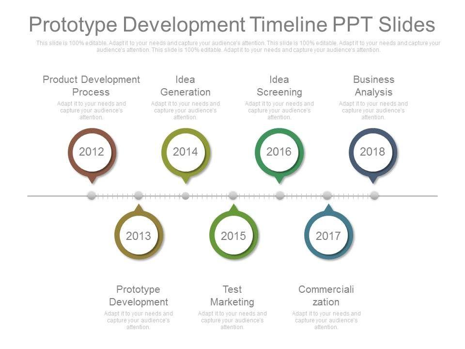 Prototype Development Timeline Ppt Slides PowerPoint Templates