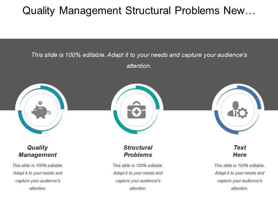 Quality Management Structural Problems New Product Development