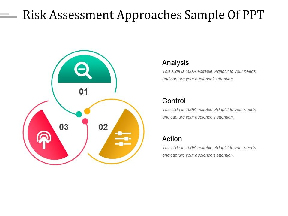 Risk Assessment Approaches Sample Of Ppt Presentation PowerPoint