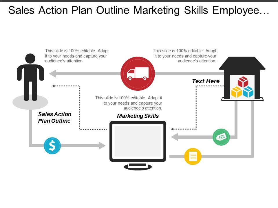 Sales Action Plan Outline Marketing Skills Employee Annual Review