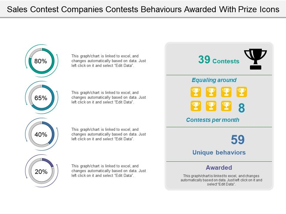 Sales Contest Companies Contests Behaviors Awarded With Prize Icons