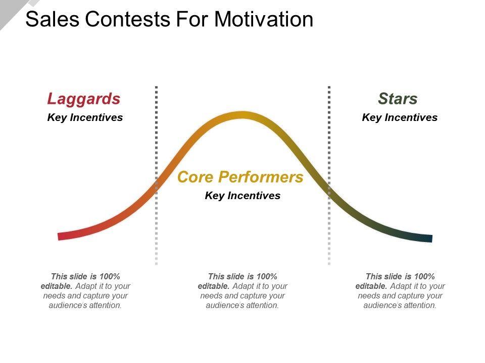 Sales Contests For Motivation PowerPoint Slide Presentation Sample
