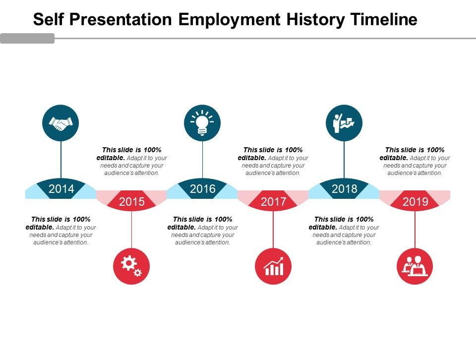 Self Presentation Employment History Timeline Good Ppt Example