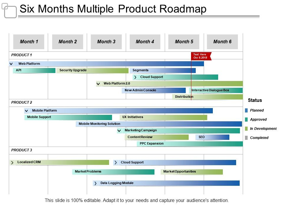 Six Months Multiple Product Roadmap PowerPoint Templates