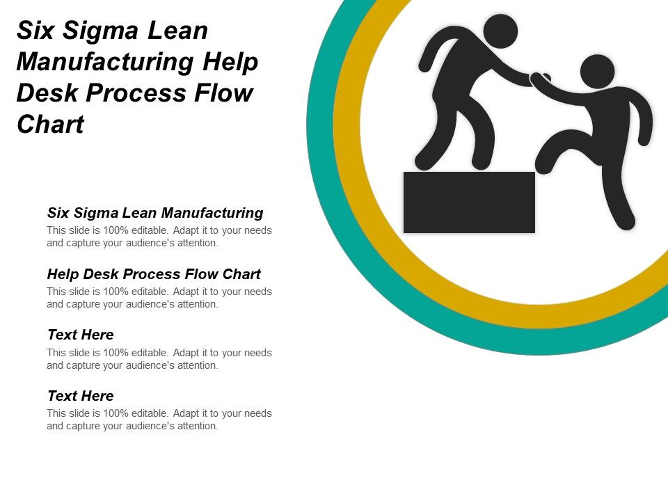 Six Sigma Lean Manufacturing Help Desk Process Flow Chart Cpb