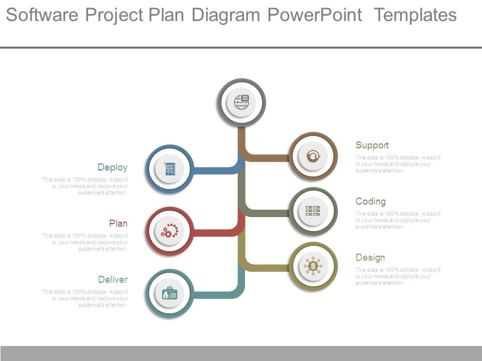 Software Project Plan Diagram Powerpoint Templates PowerPoint