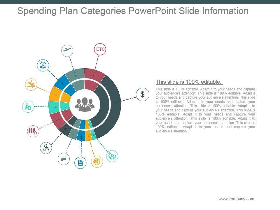 Spending Plan Categories Powerpoint Slide Information PowerPoint