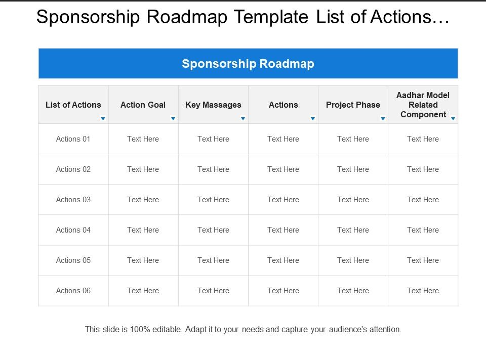 Sponsorship Roadmap Template List Of Actions Goals PowerPoint