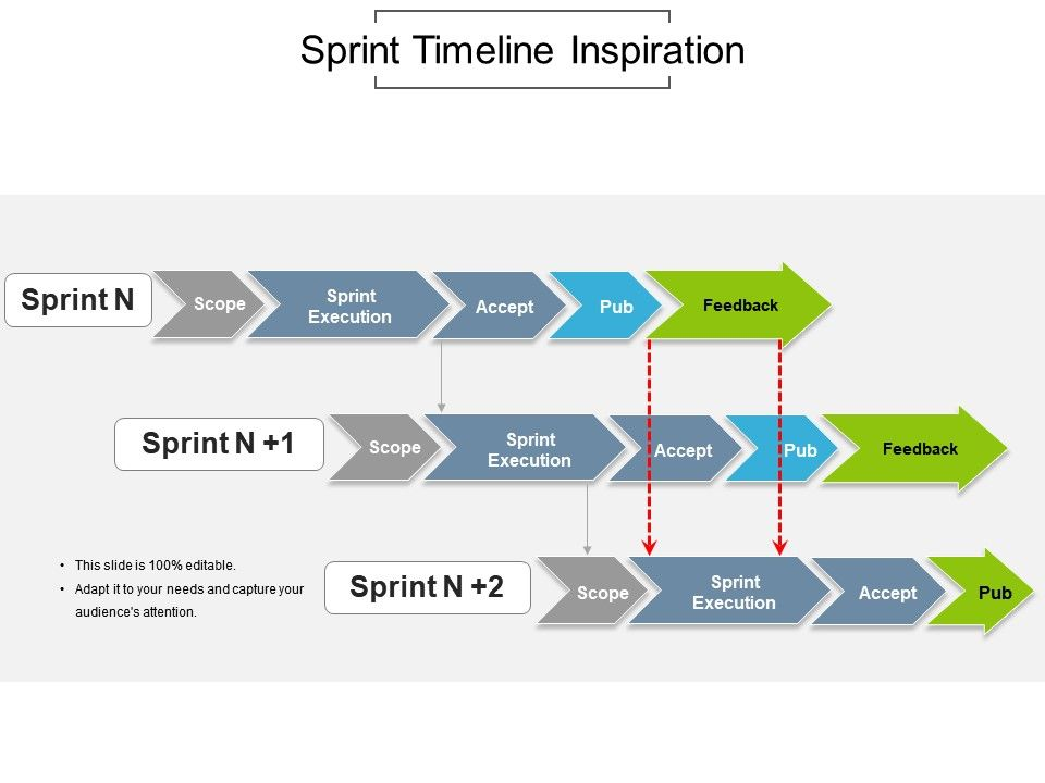 Sprint Timeline Inspiration Example Of Ppt PowerPoint Templates