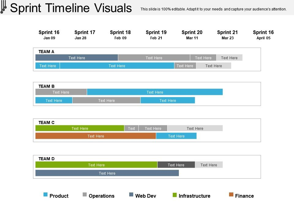 Sprint Timeline Visuals Powerpoint Slide Show PPT Images Gallery