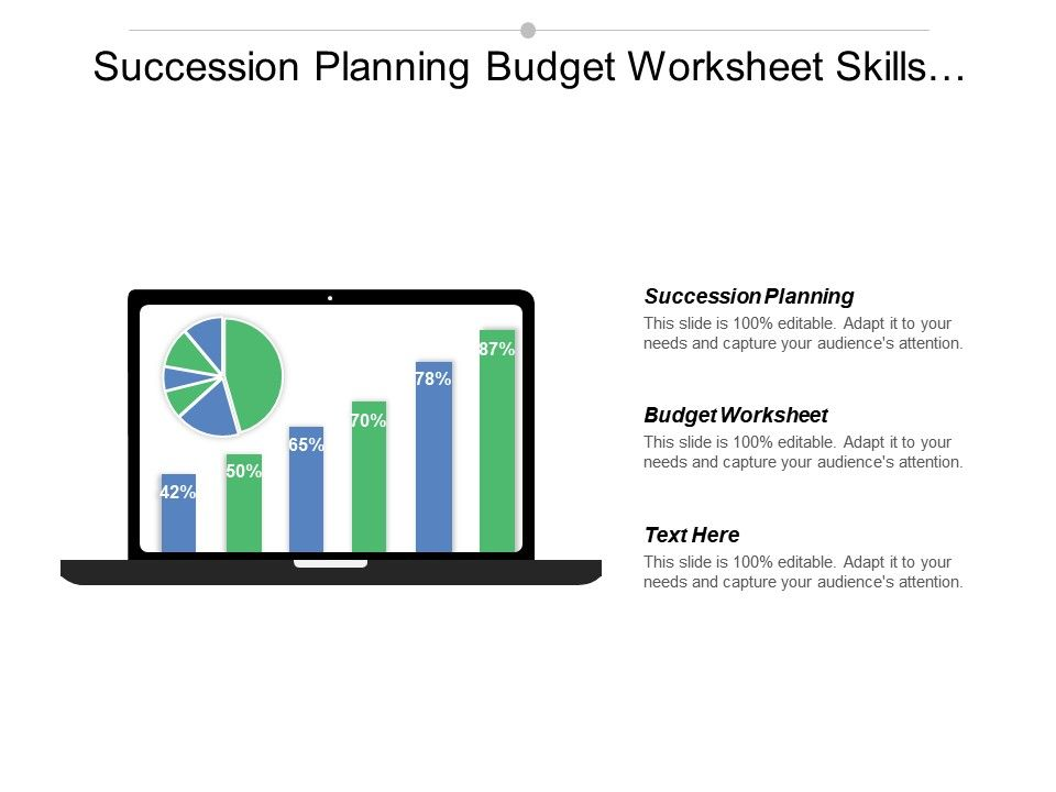 Succession Planning Budget Worksheet Skills Matrix Annual Budgeting