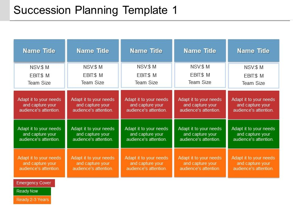 Succession Planning Template 1 Ppt Presentation Examples Graphics