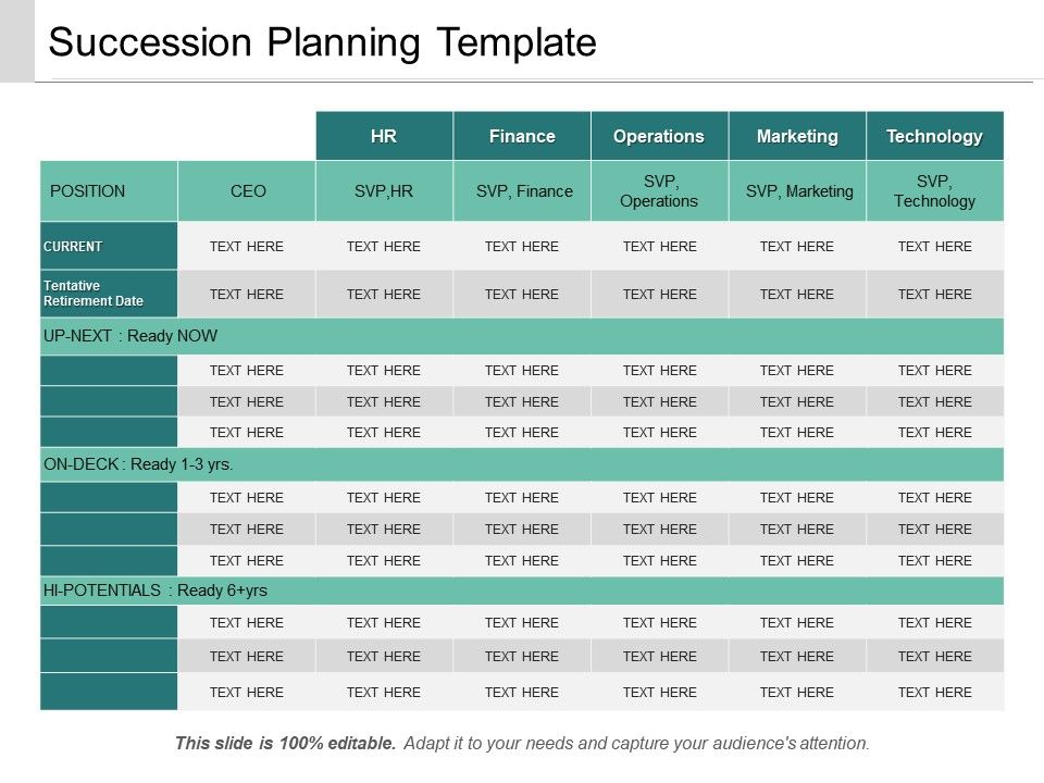 Succession Planning Template Ppt Sample Download PowerPoint
