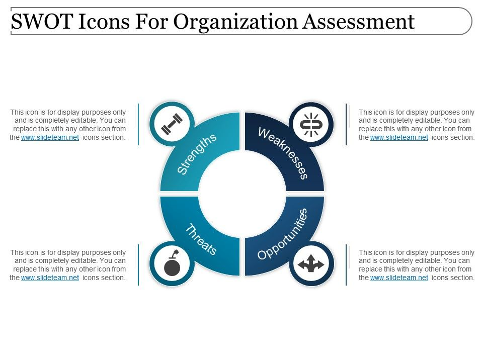 Swot Icons For Organization Assessment Powerpoint Images Templates