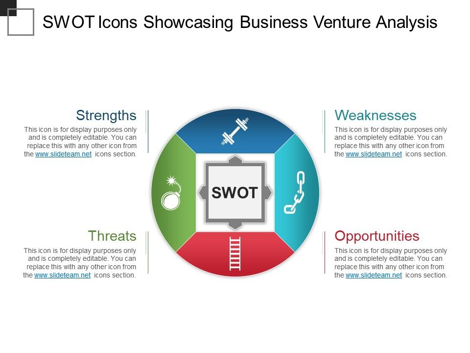 Swot Icons Showcasing Business Venture Analysis Powerpoint Slide