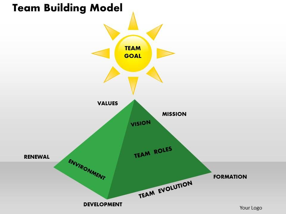 Team Building Model powerpoint presentation slide template