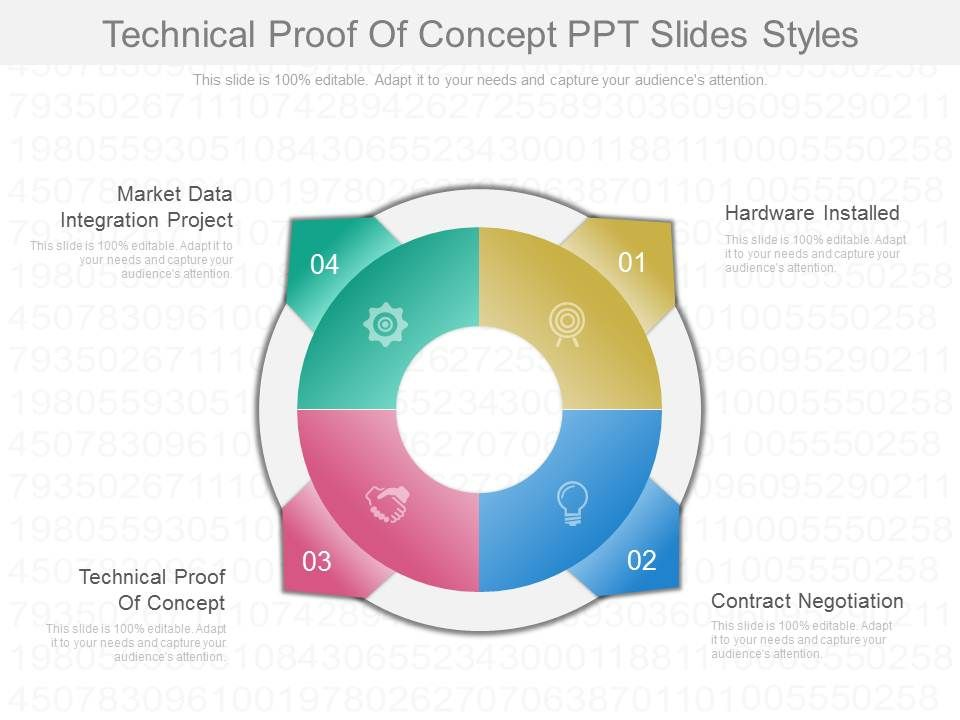 Technical Proof Of Concept Ppt Slides Styles PPT Images Gallery