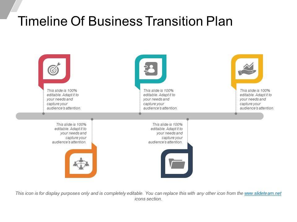 Timeline Of Business Transition Plan Sample Ppt Presentation