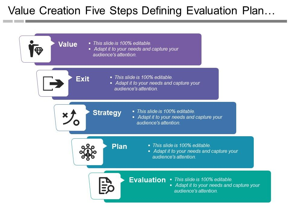 Value Creation Five Steps Defining Evaluation Plan Strategy And Exit