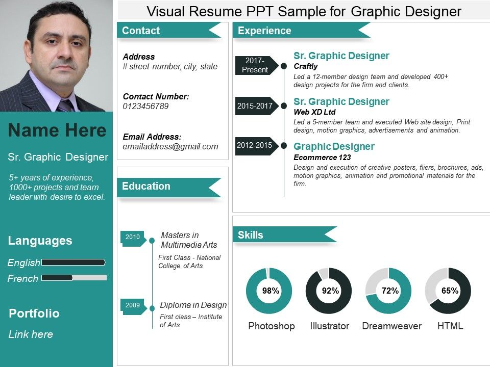 Visual Resume Ppt Sample For Graphic Designer PowerPoint Templates