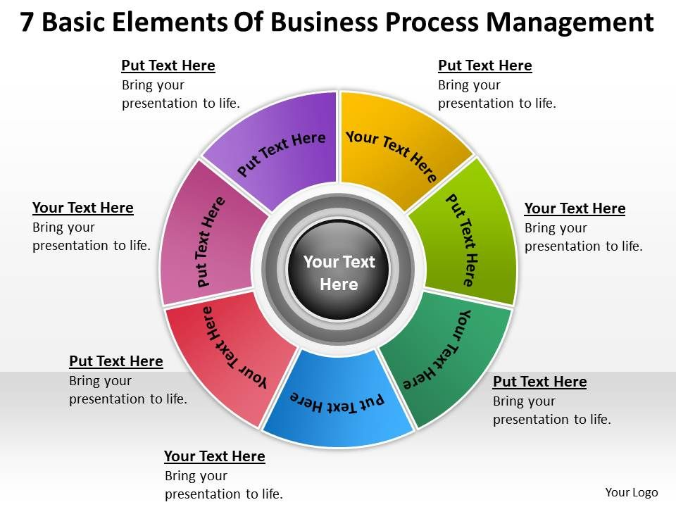 4 Business Management Basics