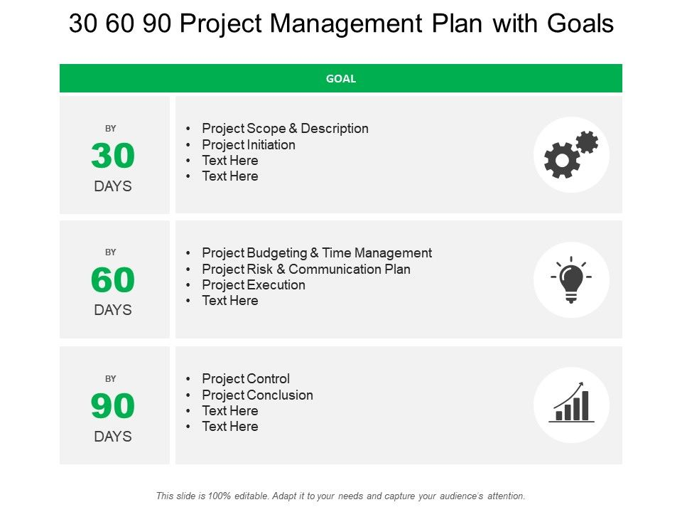 30 60 90 Project Management Plan With Goals Graphics Presentation