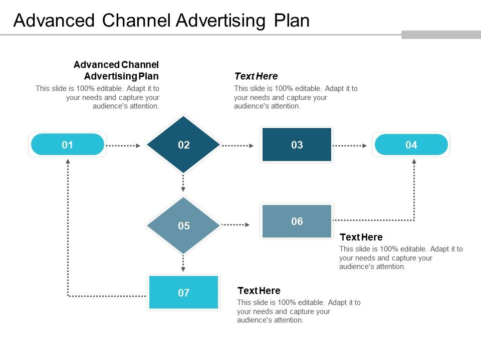 Advanced Channel Advertising Plan Ppt Powerpoint Presentation