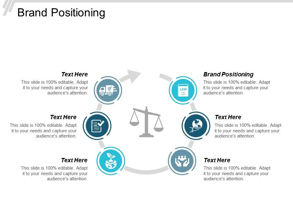 Brand Positioning Ppt Powerpoint Presentation Gallery Files Cpb