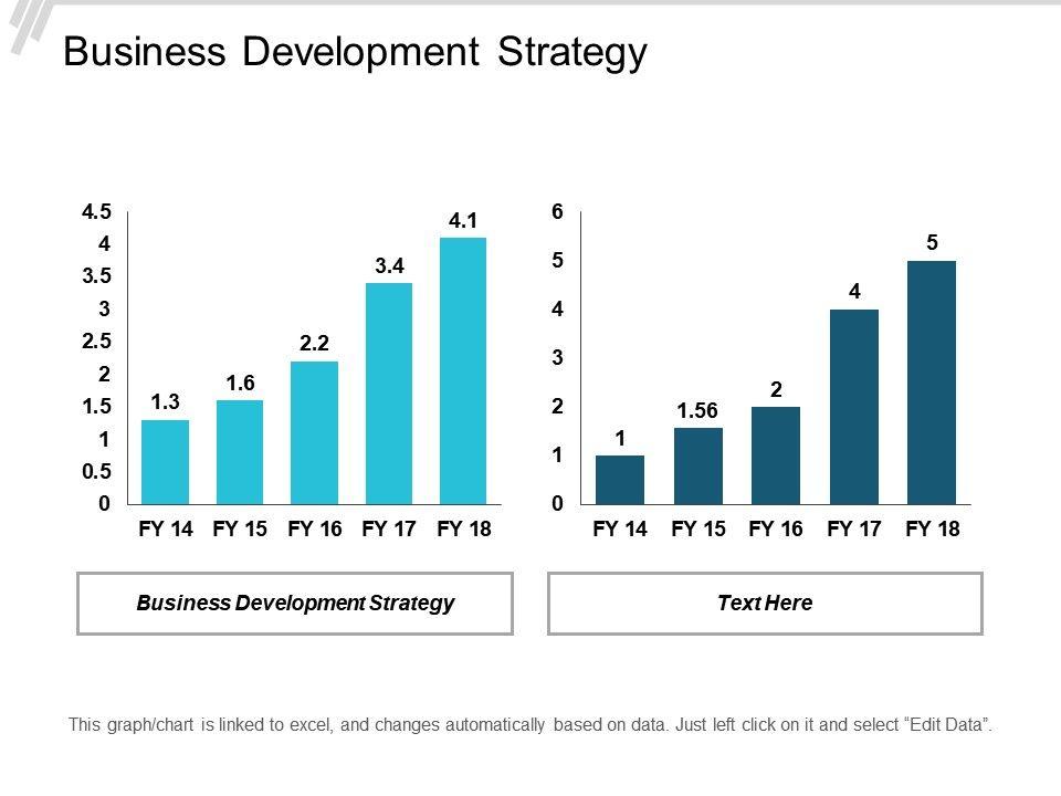 Business Development Strategy Ppt Powerpoint Presentation Gallery