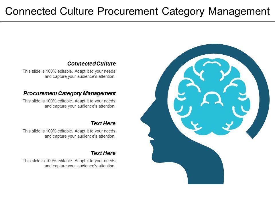 Connected Culture Procurement Category Management Business Risk